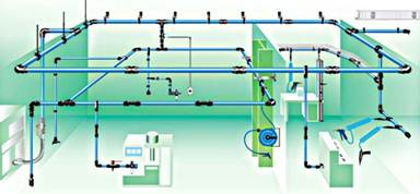 Parker Legris : Compressed Air Piping